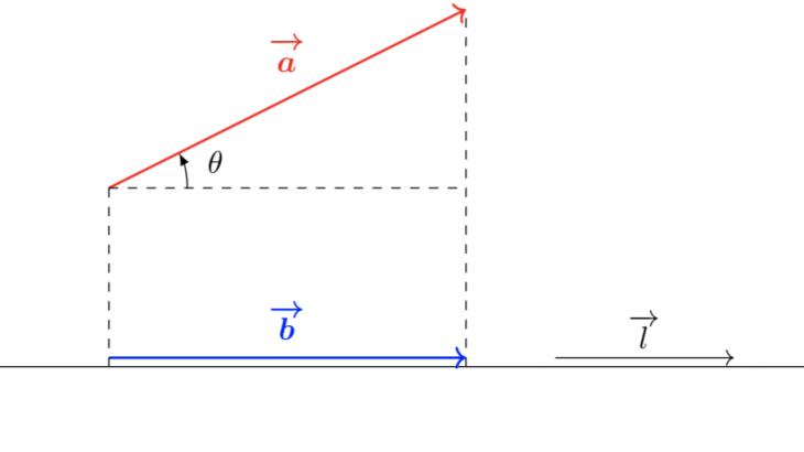 正射影ベクトルの公式は?平面や空間での入試問題を東大医学部生が解説!
