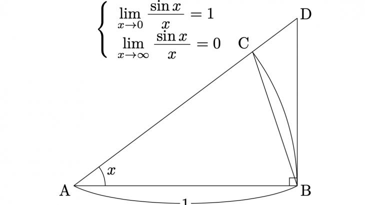 sinx/xの極限は?x→0とx→∞の場合を証明付きで東大医学部生が教えます!