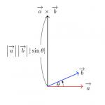ベクトルの外積の公式やその覚え方とは?高校範囲で役立つ場面についても解説!