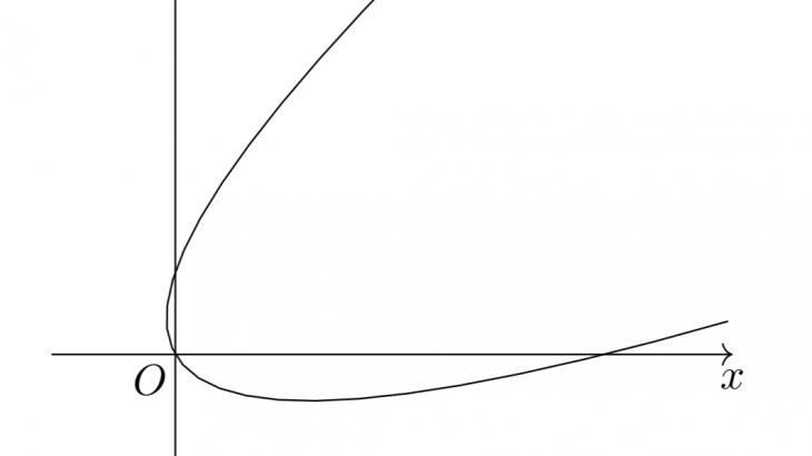 媒介変数表示された曲線のグラフの描き方は?3通りのやり方を例題付きで解説!