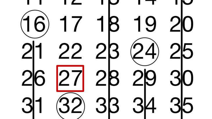 5と8の和で表せない最大の整数は?算数と数学の2通りの解説をします