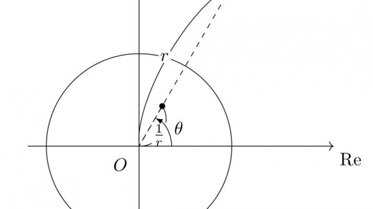 複素数平面の反転とは?反転の性質や入試問題での使い方・解き方を解説!