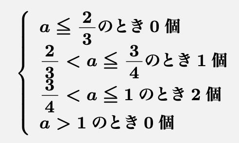 \[\left\{\begin{array}{l}\boldsymbol{a\leq \frac{2}{3}のとき0個}\\\boldsymbol{\frac{2}{3}< a\leq \frac{3}{4}のとき1個}\\\boldsymbol{\frac{3}{4}<a\leq 1のとき2個}\\\boldsymbol{a>1のとき0個}\end{array}\right.\]