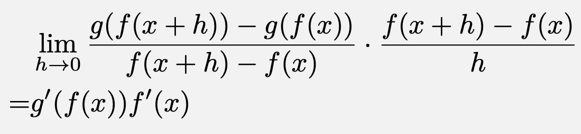 \begin{align*}&\lim_{h\to 0}\frac{g(f(x+h))-g(f(x))}{f(x+h)-f(x)}\cdot\frac{f(x+h)-f(x)}{h}\\=&g'(f(x))f'(x)\end{align*}