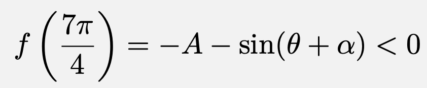 \[f\left(\frac{7\pi}{4}\right)=-A-\sin(\theta+\alpha)<0\]